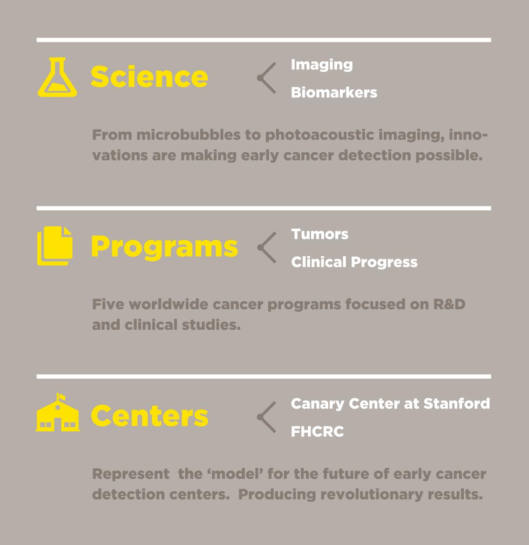 Canary Science   Canary Foundation